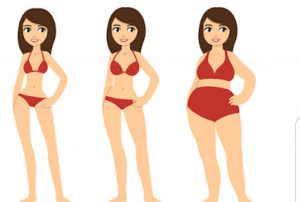 ladies with different weight sizes
